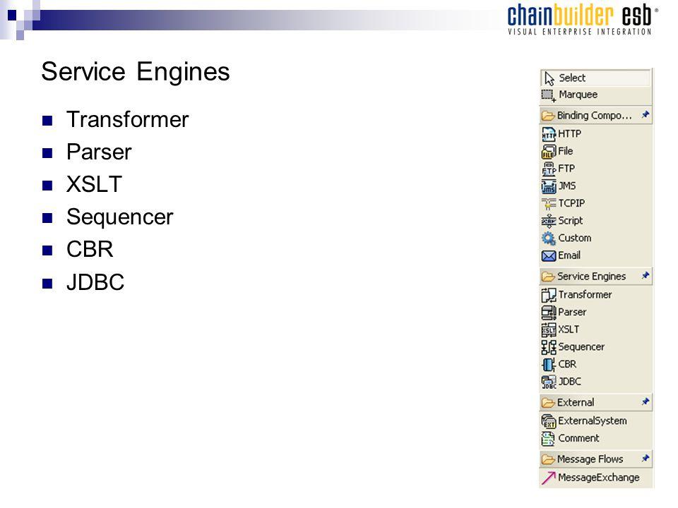 Service Engines Transformer Parser XSLT Sequencer CBR JDBC