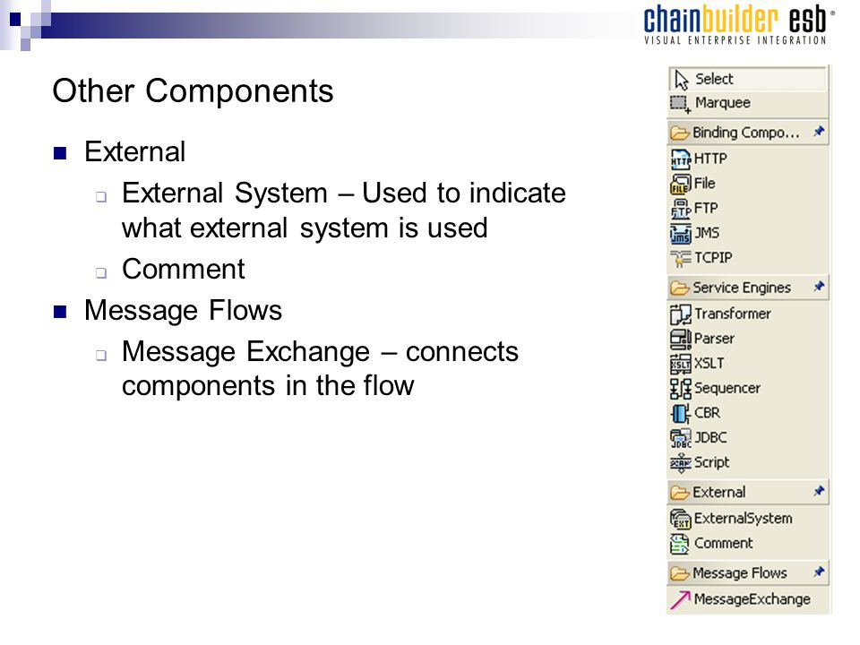 Other Components External  External System – Used to indicate what external system is used  Comment Message Flows  Message Exchange – connects components in the flow