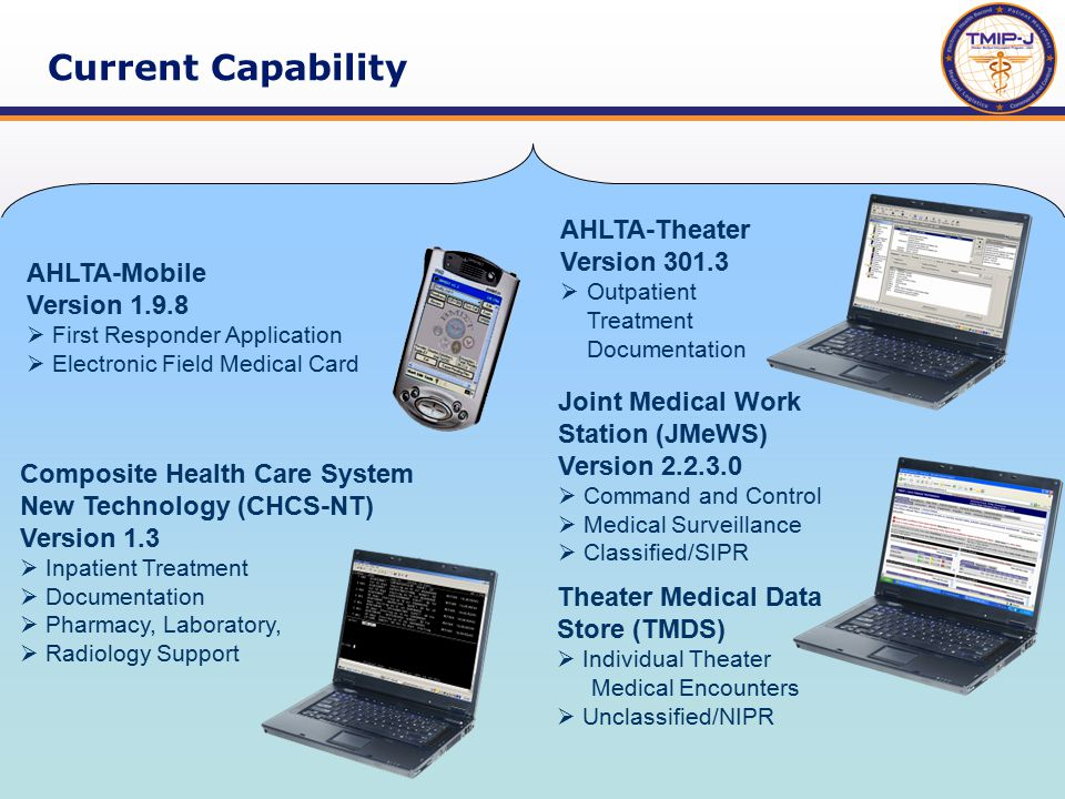 12 Current Capability AHLTA-Mobile Version 1.9.8  First Responder Application  Electronic Field Medical Card AHLTA-Theater Version 301.3  Outpatient Treatment Documentation Joint Medical Work Station (JMeWS) Version 2.2.3.0  Command and Control  Medical Surveillance  Classified/SIPR Composite Health Care System New Technology (CHCS-NT) Version 1.3  Inpatient Treatment  Documentation  Pharmacy, Laboratory,  Radiology Support Theater Medical Data Store (TMDS)  Individual Theater Medical Encounters  Unclassified/NIPR