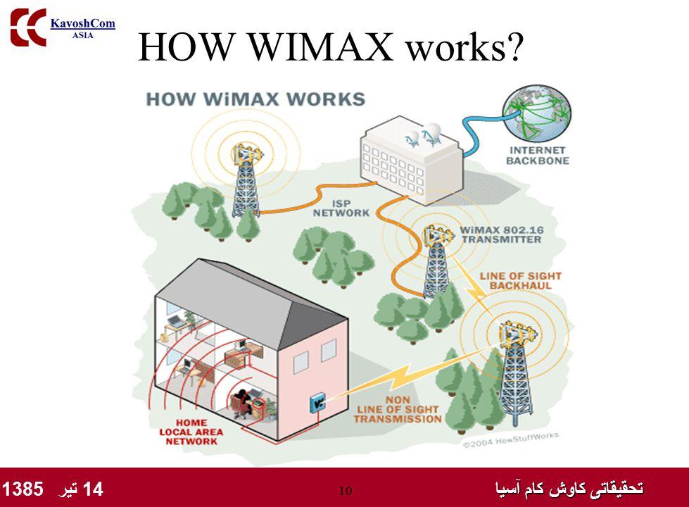 تحقیقاتی کاوش کام آسیا تحقیقاتی کاوش کام آسیا 14 تیر 1385 10 HOW WIMAX works?