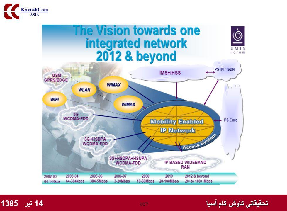 تحقیقاتی کاوش کام آسیا تحقیقاتی کاوش کام آسیا 14 تیر 1385 107