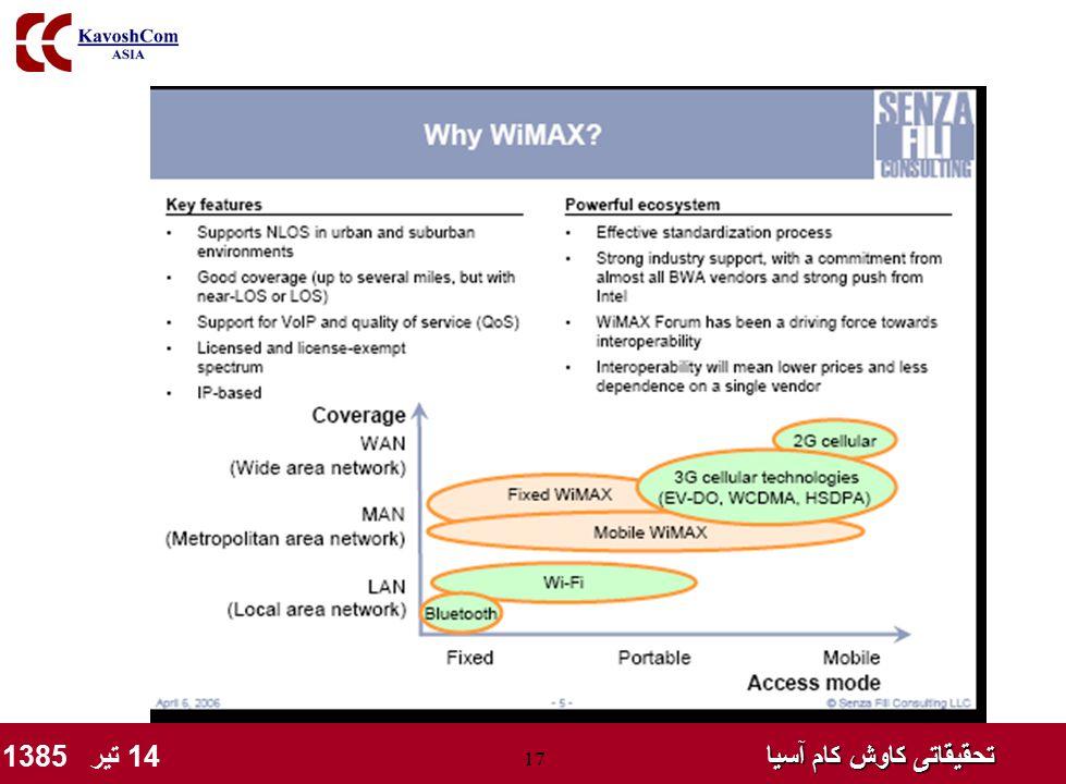تحقیقاتی کاوش کام آسیا تحقیقاتی کاوش کام آسیا 14 تیر 1385 17