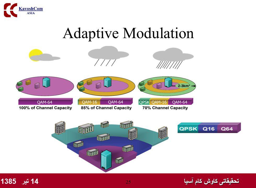 تحقیقاتی کاوش کام آسیا تحقیقاتی کاوش کام آسیا 14 تیر 1385 25 Adaptive Modulation
