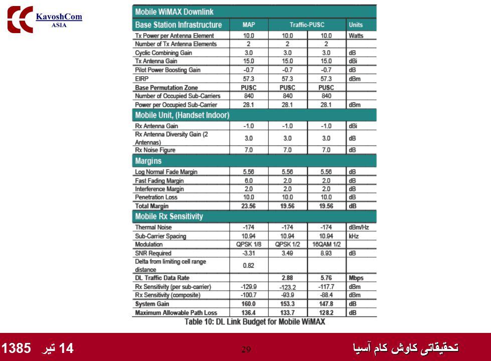 تحقیقاتی کاوش کام آسیا تحقیقاتی کاوش کام آسیا 14 تیر 1385 29