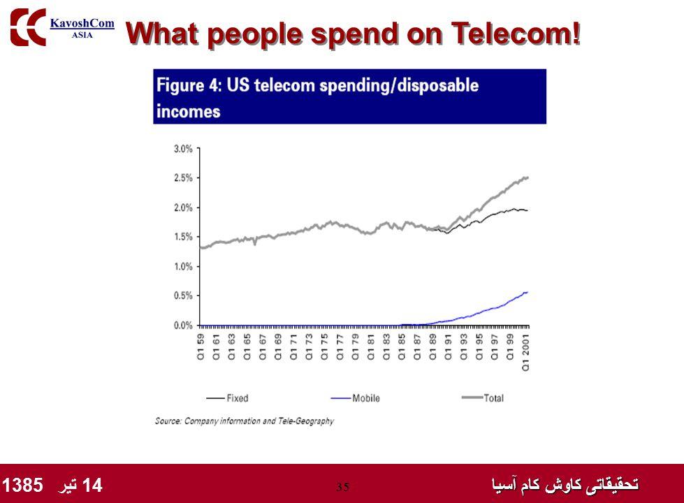 تحقیقاتی کاوش کام آسیا تحقیقاتی کاوش کام آسیا 14 تیر 1385 35 What people spend on Telecom!