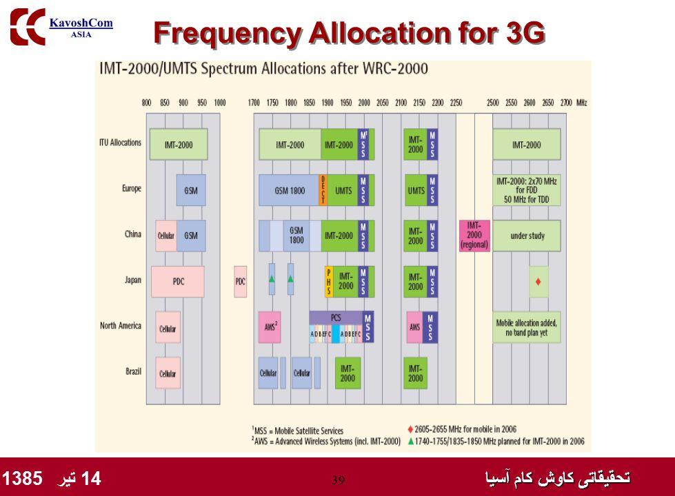 تحقیقاتی کاوش کام آسیا تحقیقاتی کاوش کام آسیا 14 تیر 1385 39 Frequency Allocation for 3G