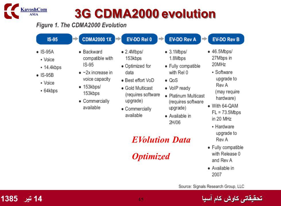 تحقیقاتی کاوش کام آسیا تحقیقاتی کاوش کام آسیا 14 تیر 1385 45 3G CDMA2000 evolution EVolution Data Optimized