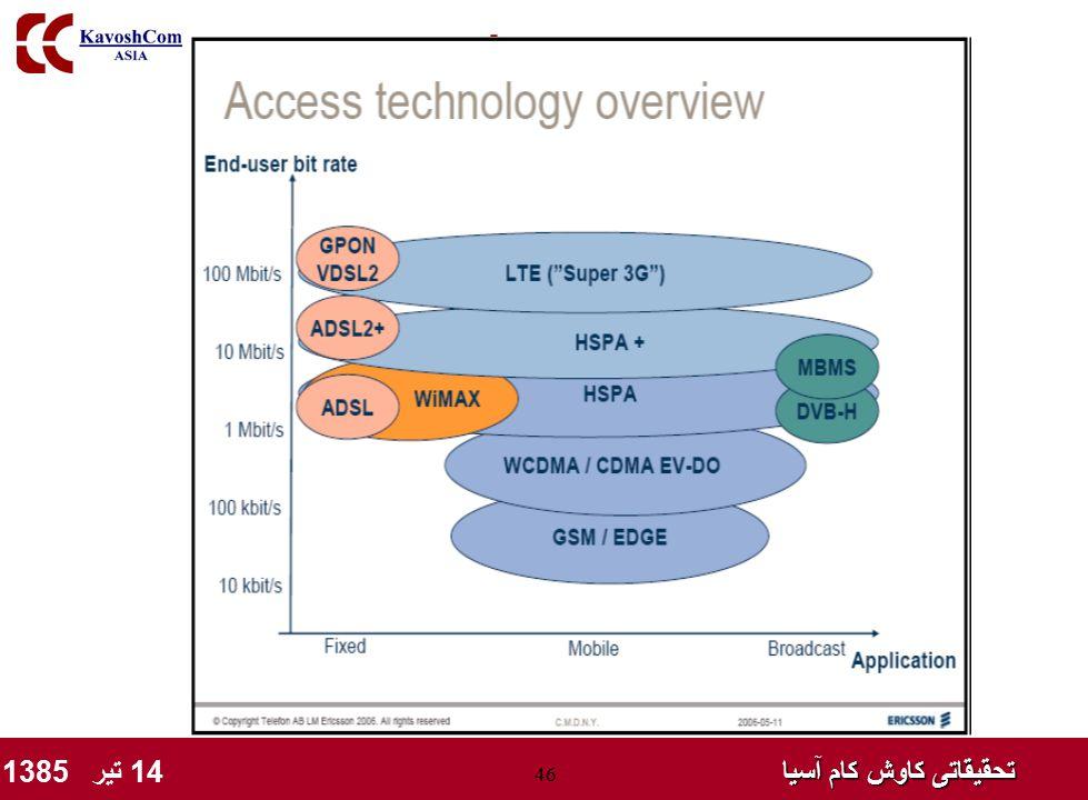 تحقیقاتی کاوش کام آسیا تحقیقاتی کاوش کام آسیا 14 تیر 1385 46 Issues