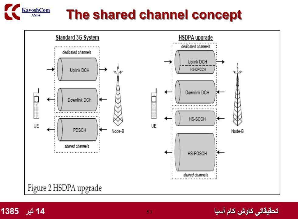 تحقیقاتی کاوش کام آسیا تحقیقاتی کاوش کام آسیا 14 تیر 1385 53 The shared channel concept