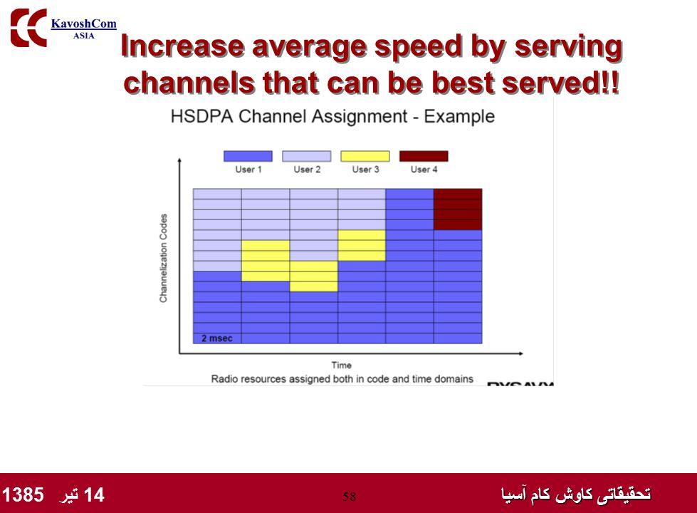 تحقیقاتی کاوش کام آسیا تحقیقاتی کاوش کام آسیا 14 تیر 1385 58 Increase average speed by serving channels that can be best served!!