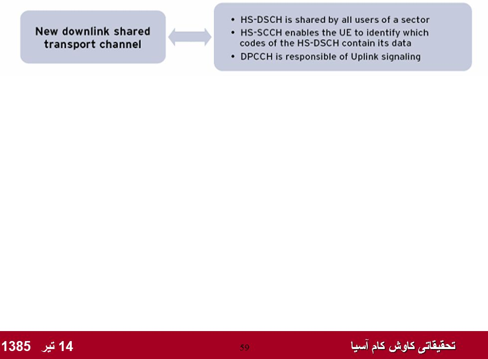 تحقیقاتی کاوش کام آسیا تحقیقاتی کاوش کام آسیا 14 تیر 1385 59 Issues