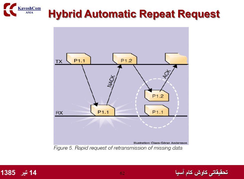 تحقیقاتی کاوش کام آسیا تحقیقاتی کاوش کام آسیا 14 تیر 1385 62 Hybrid Automatic Repeat Request