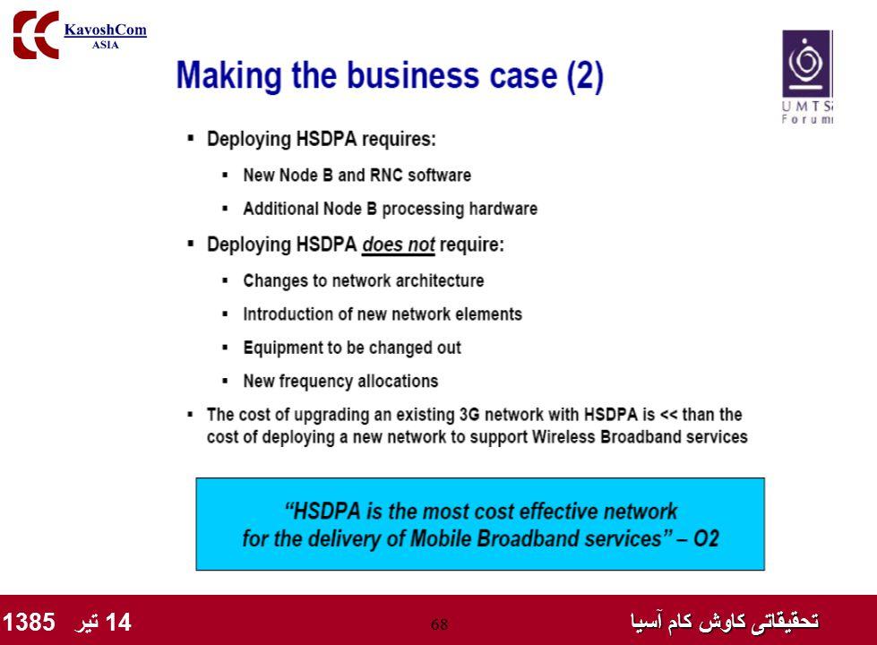 تحقیقاتی کاوش کام آسیا تحقیقاتی کاوش کام آسیا 14 تیر 1385 68