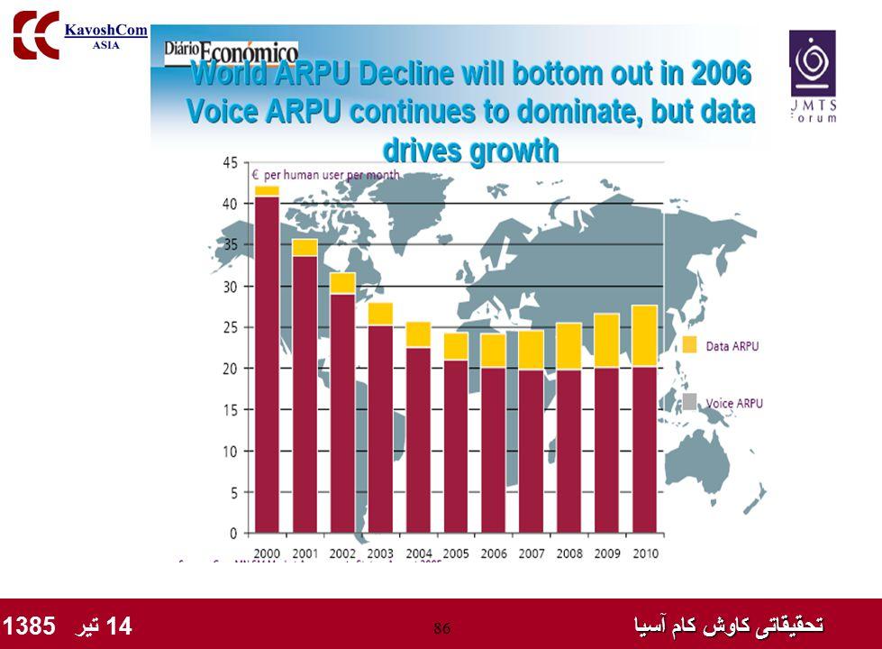 تحقیقاتی کاوش کام آسیا تحقیقاتی کاوش کام آسیا 14 تیر 1385 86 Issues