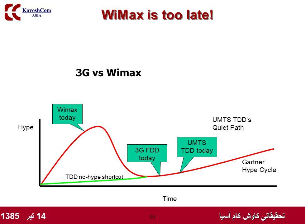 تحقیقاتی کاوش کام آسیا تحقیقاتی کاوش کام آسیا 14 تیر 1385 93 WiMax is too late! UMTS TDD's Quiet Path Gartner Hype Cycle Hype Time Wimax today UMTS TD