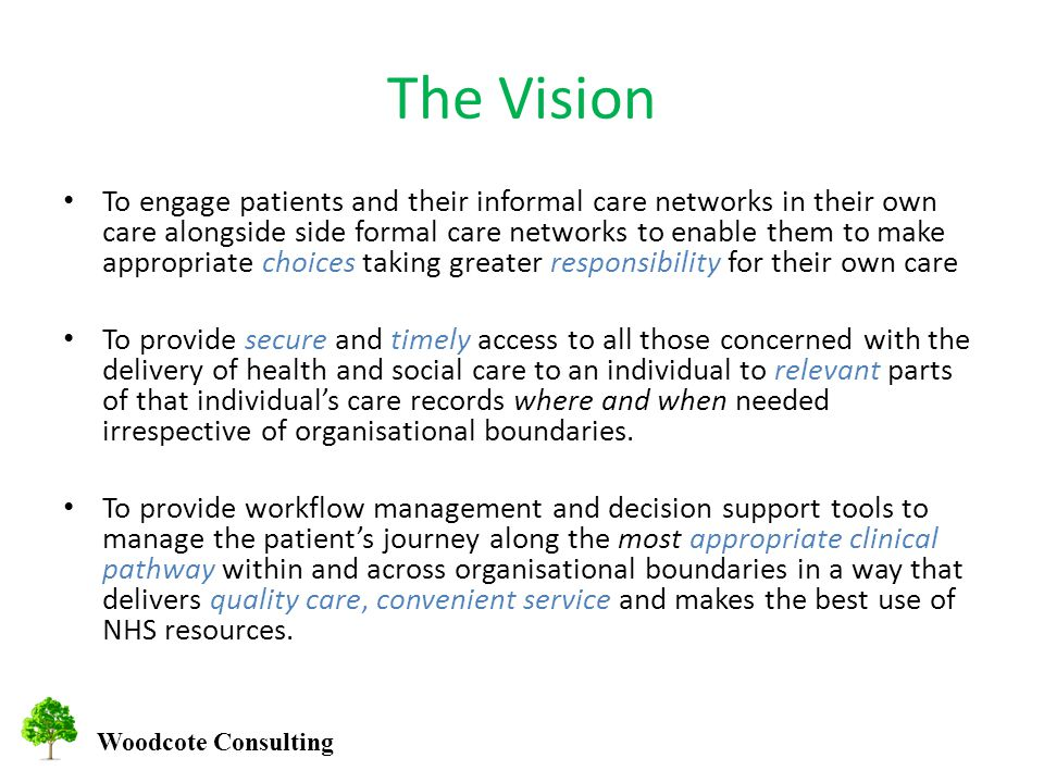 Woodcote Consulting The need for Information Understanding health needs and setting priorities Prevention and public health Designing treatments, services and care pathways Targeting interventions Supporting the care process Engaging patients and informal care networks Evaluating outcomes to drive up quality All of these uses require interoperability