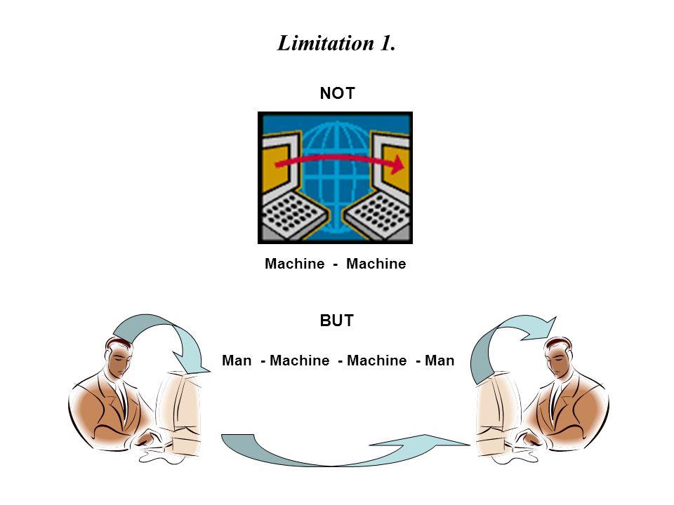 NOT Limitation 1. Man - Machine - Machine - Man BUT Machine - Machine