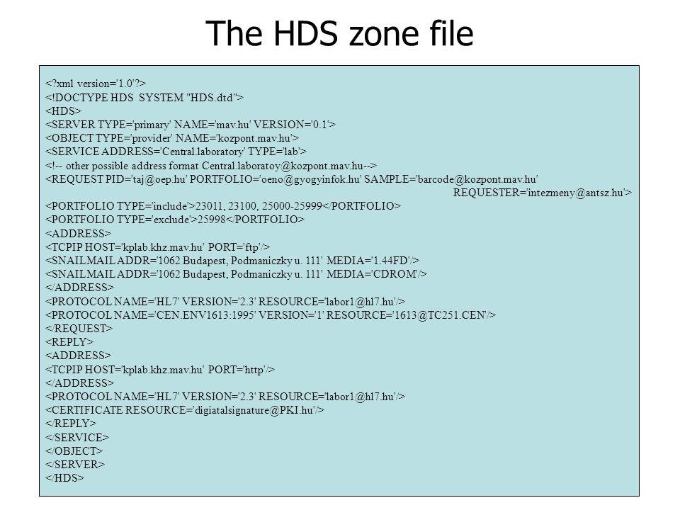 <REQUEST PID= taj@oep.hu PORTFOLIO= oeno@gyogyinfok.hu SAMPLE= barcode@kozpont.mav.hu REQUESTER= intezmeny@antsz.hu > 23011, 23100, 25000-25999 25998 The HDS zone file