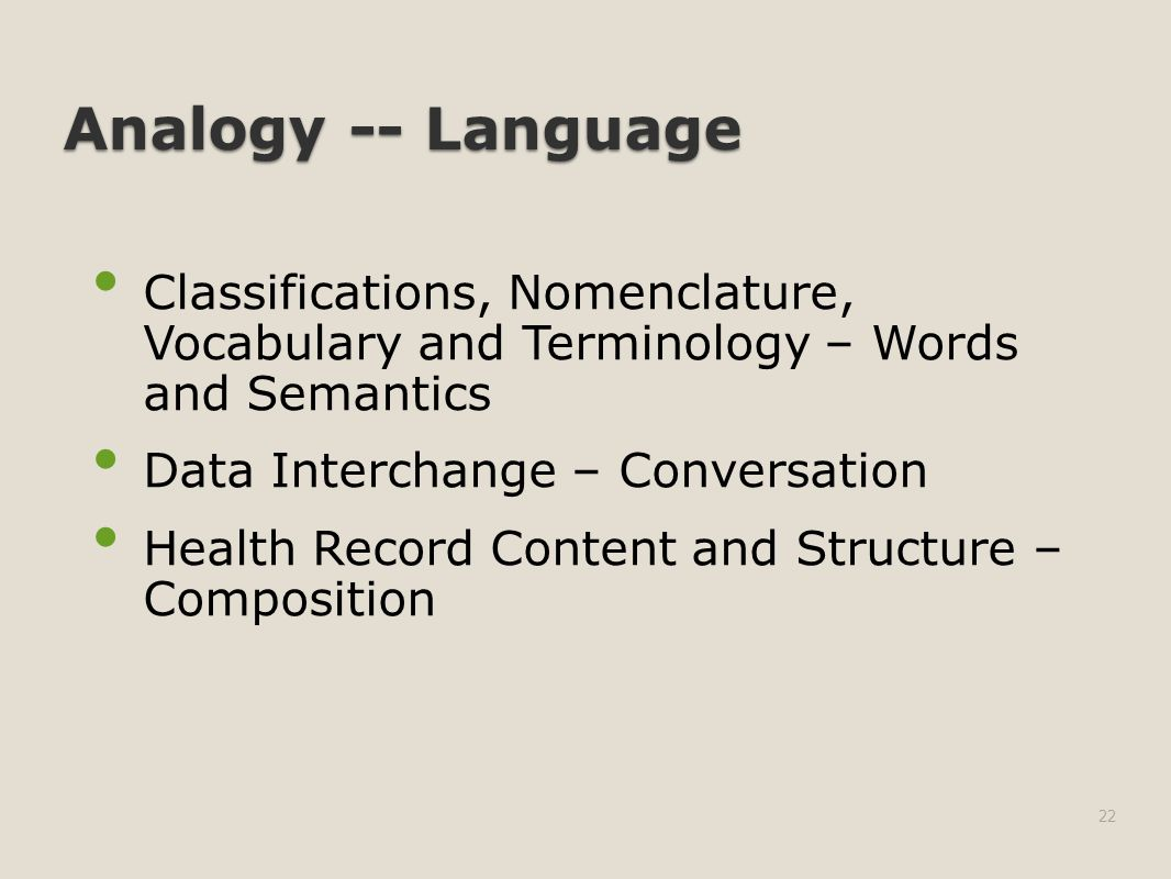 Analogy -- Language Classifications, Nomenclature, Vocabulary and Terminology – Words and Semantics Data Interchange – Conversation Health Record Content and Structure – Composition 22