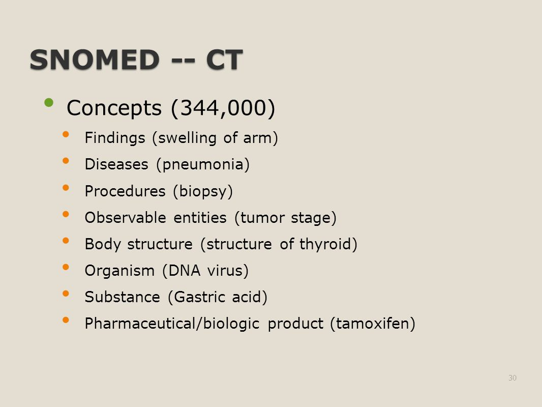 SNOMED -- CT Concepts (344,000) ‏ Findings (swelling of arm) ‏ Diseases (pneumonia) ‏ Procedures (biopsy) ‏ Observable entities (tumor stage) ‏ Body structure (structure of thyroid) ‏ Organism (DNA virus) ‏ Substance (Gastric acid) ‏ Pharmaceutical/biologic product (tamoxifen) ‏ 30