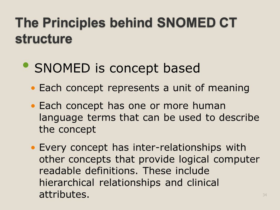 The Principles behind SNOMED CT structure SNOMED is concept based Each concept represents a unit of meaning Each concept has one or more human language terms that can be used to describe the concept Every concept has inter-relationships with other concepts that provide logical computer readable definitions.