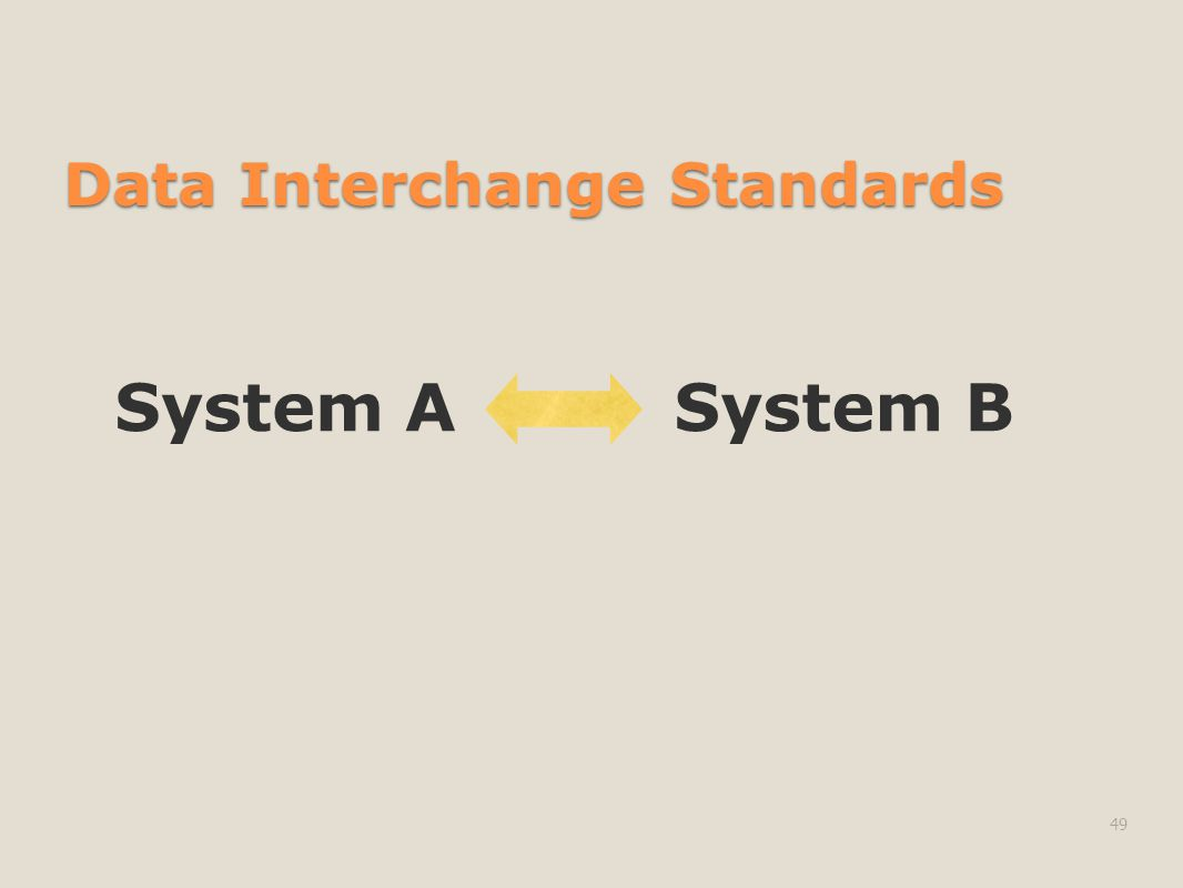 Data Interchange Standards 49 System ASystem B
