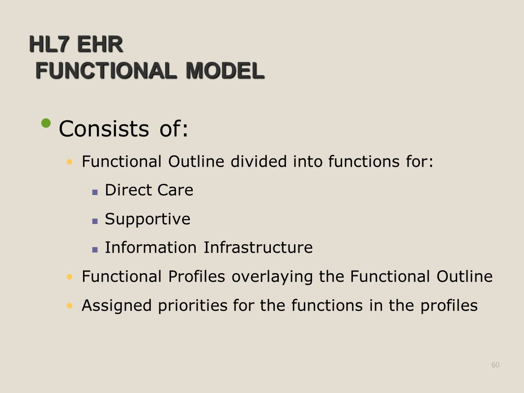 HL7 EHR FUNCTIONAL MODEL Consists of: Functional Outline divided into functions for: Direct Care Supportive Information Infrastructure Functional Profiles overlaying the Functional Outline Assigned priorities for the functions in the profiles 60