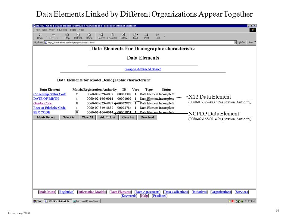 18 January 2000 14 Data Elements Linked by Different Organizations Appear Together NCPDP Data Element (0060-02-166-0014 Registration Authority) X12 Data Element (0060-07-329-4837 Registration Authority)