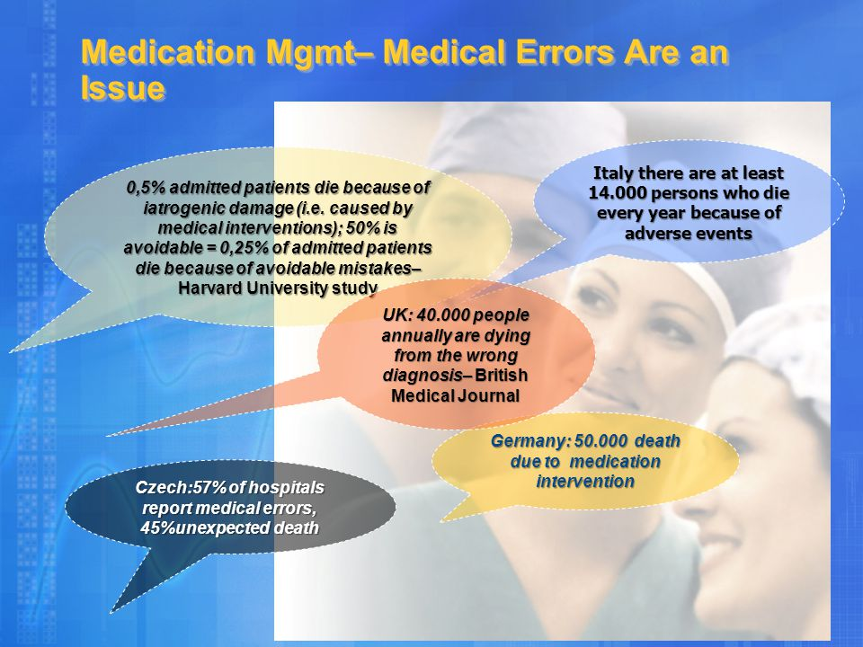 Medication Mgmt– Medical Errors Are an Issue Germany: 50.000 death due to medication intervention Czech:57% of hospitals report medical errors, 45%unexpected death 0,5% admitted patients die because of iatrogenic damage (i.e.