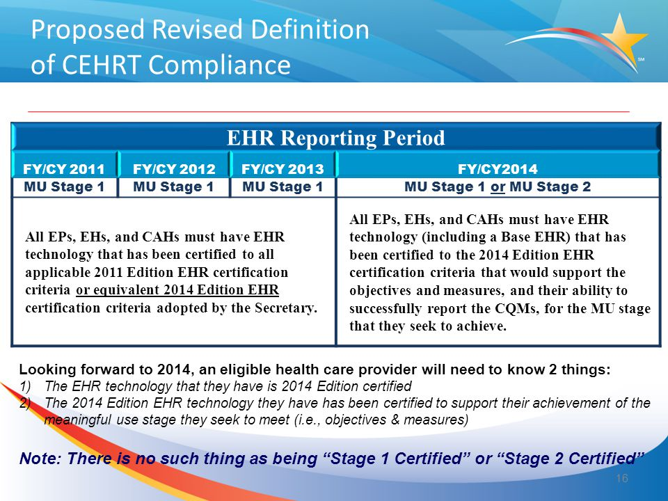 Proposed Revised Definition of CEHRT Compliance EHR Reporting Period FY/CY 2011FY/CY 2012FY/CY 2013FY/CY2014 MU Stage 1 MU Stage 1 or MU Stage 2 All E