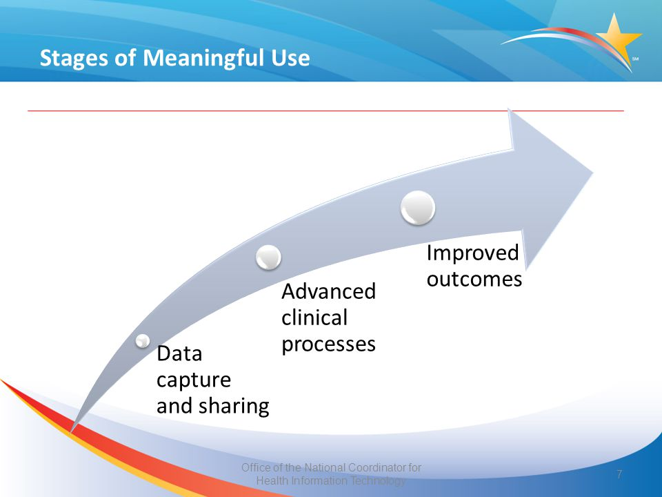Stages of Meaningful Use Showing Proposed Delay of Stage 2 8 1 st Year Stage of Meaningful Use 20112012201320142015201620172018201920202021 2011 1112233TBD 2012 112233TBD 2013 112233TBD 2014 112233TBD 2015 112233TBD 2016 112233 2017 11223