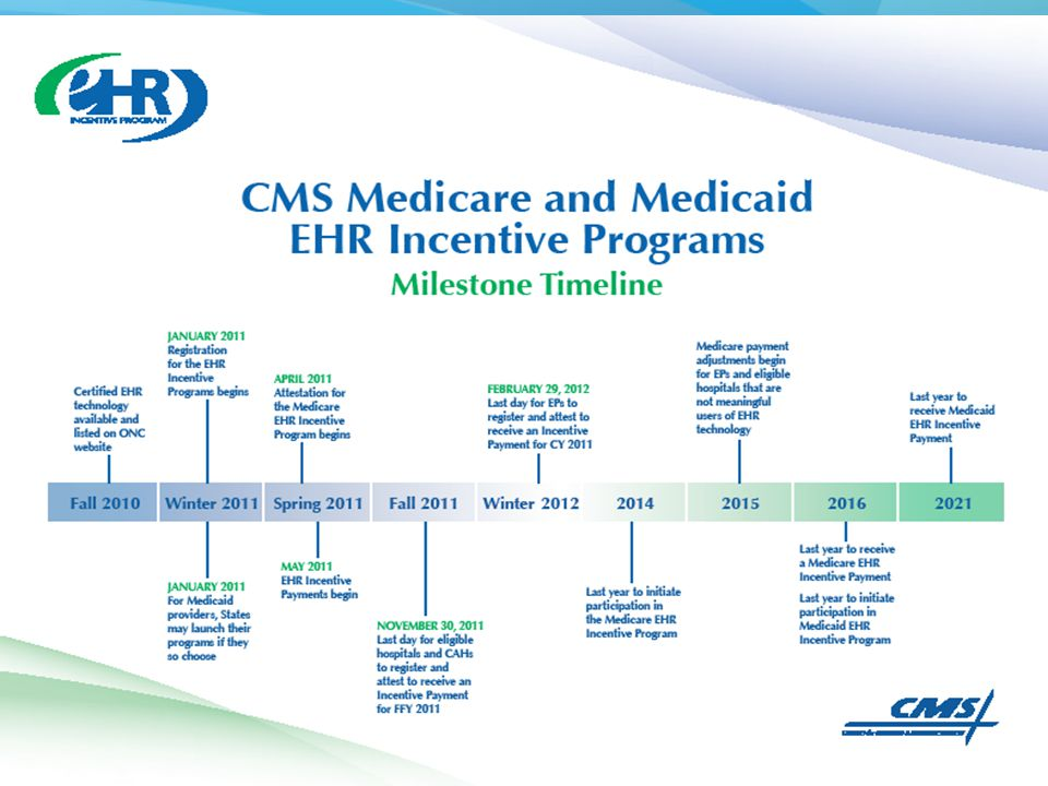ONC State Health Information Exchange Program