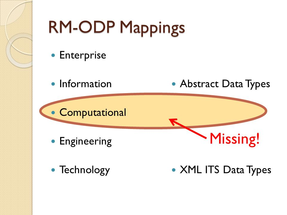 RM-ODP Mappings Enterprise Information Computational Engineering Technology Abstract Data Types XML ITS Data Types Missing!