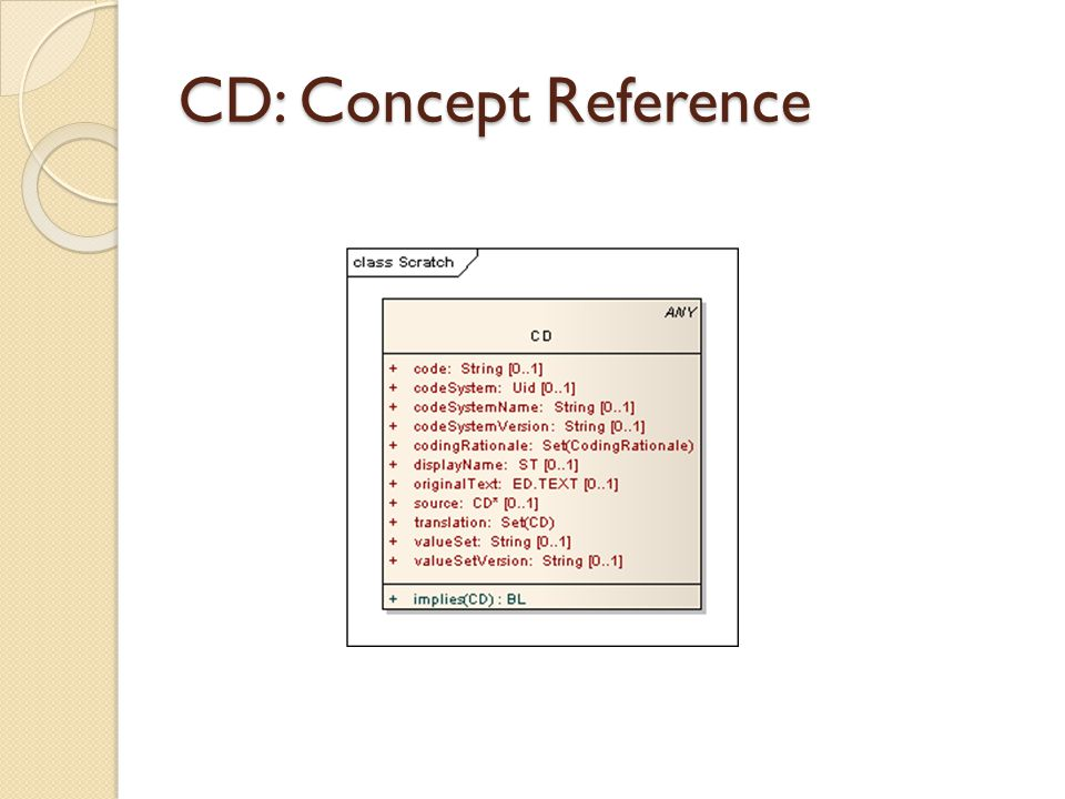 CD: Concept Reference