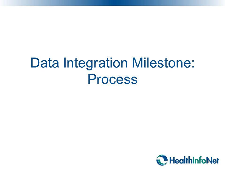 Data Integration Milestone: Process 16