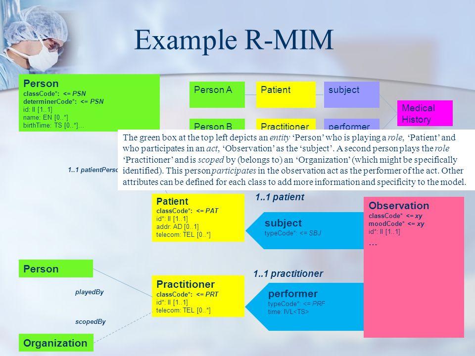 Practitioner Person classCode*: <= PSN determinerCode*: <= PSN id: II [1..1] name: EN [0..*] birthTime: TS [0..*]… Patient classCode*: <= PAT id*: II