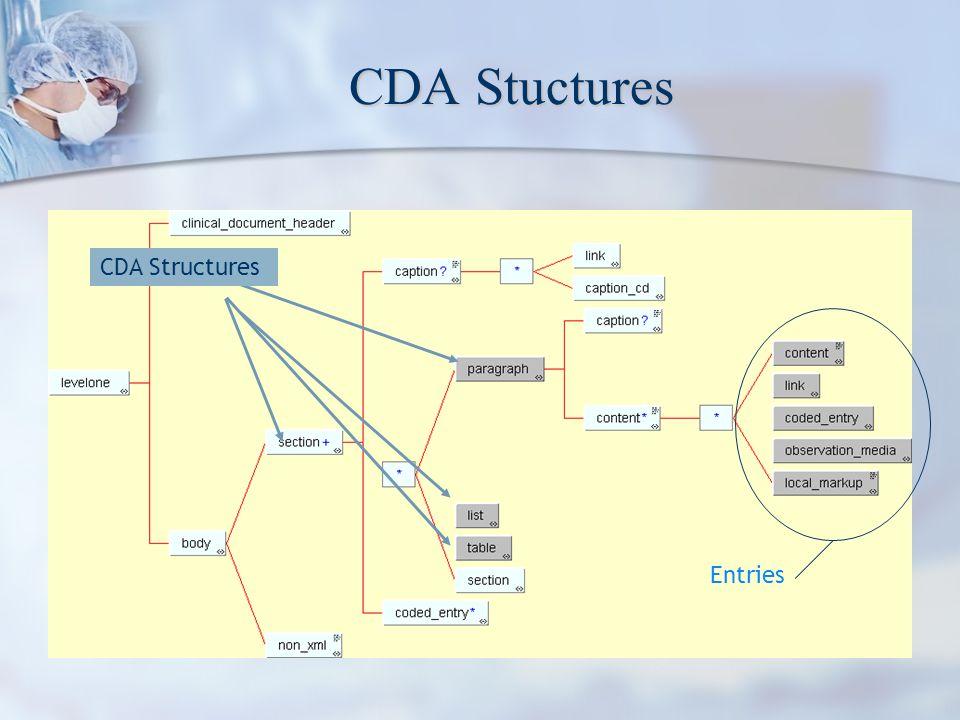 Entries CDA Stuctures CDA Structures