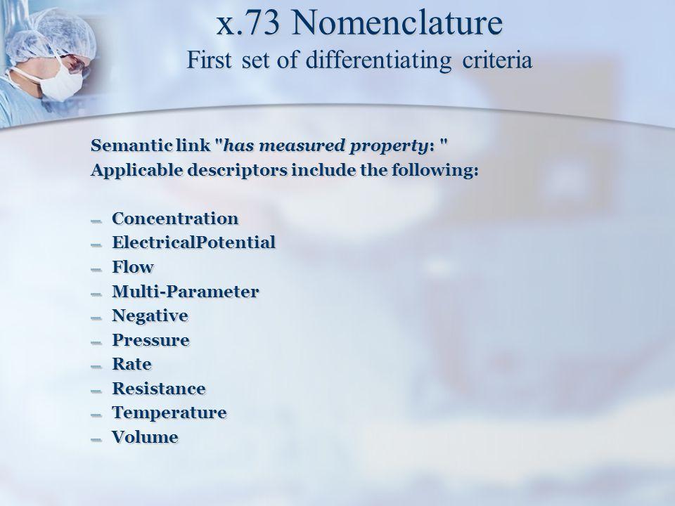 x.73 Nomenclature First set of differentiating criteria Semantic link