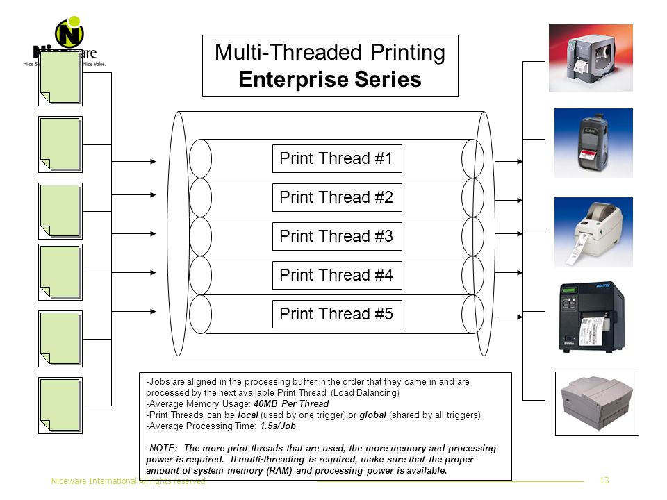 Niceware International All rights reserved 13 Multi-Threaded Printing Enterprise Series - -Jobs are aligned in the processing buffer in the order that