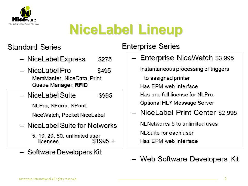 Niceware International All rights reserved 2 NiceLabel Lineup Standard Series –NiceLabel Express $275 –NiceLabel Pro $495 MemMaster, NiceData, Print Queue Manager, RFID –NiceLabel Suite $995 NLPro, NForm, NPrint, NiceWatch, Pocket NiceLabel –NiceLabel Suite for Networks 5, 10, 20, 50, unlimited user licenses.