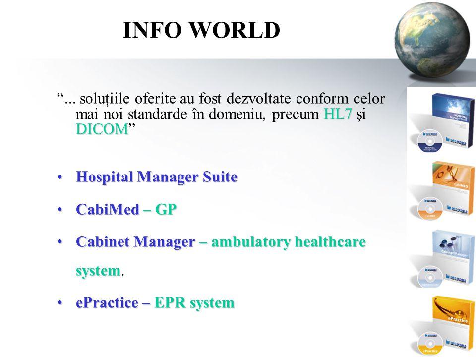 INFO WORLD HL7 DICOM ...