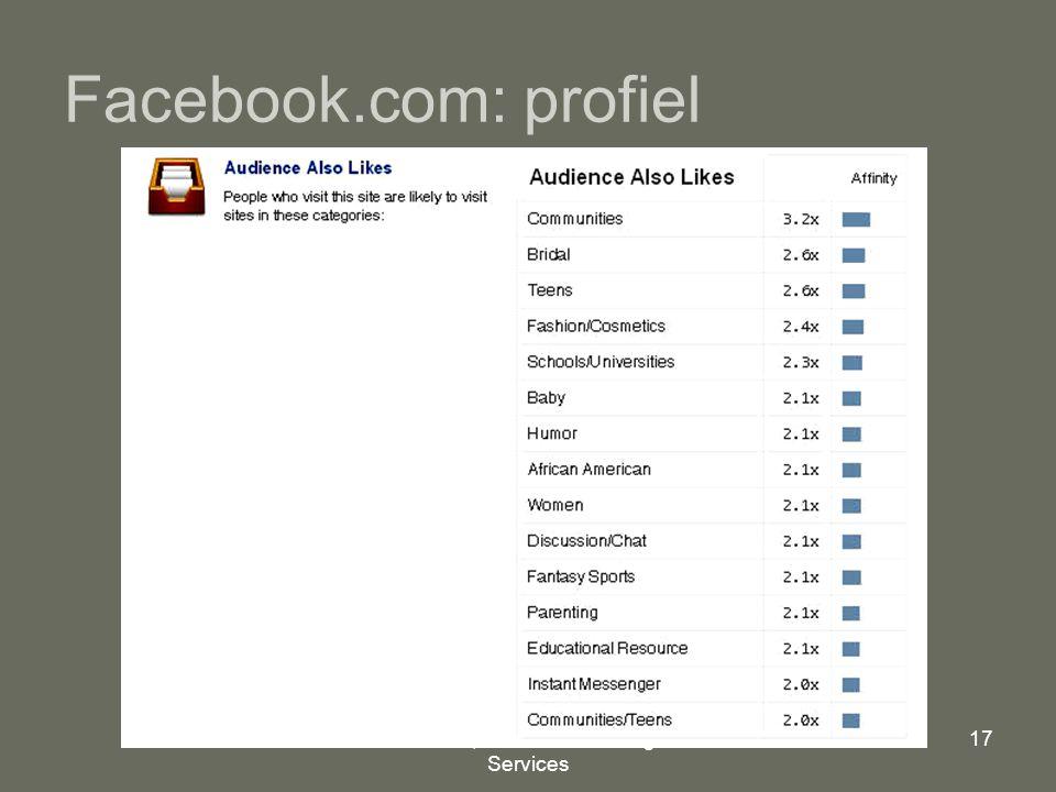 Mindex, Internet Consulting Services 17 Facebook.com: profiel