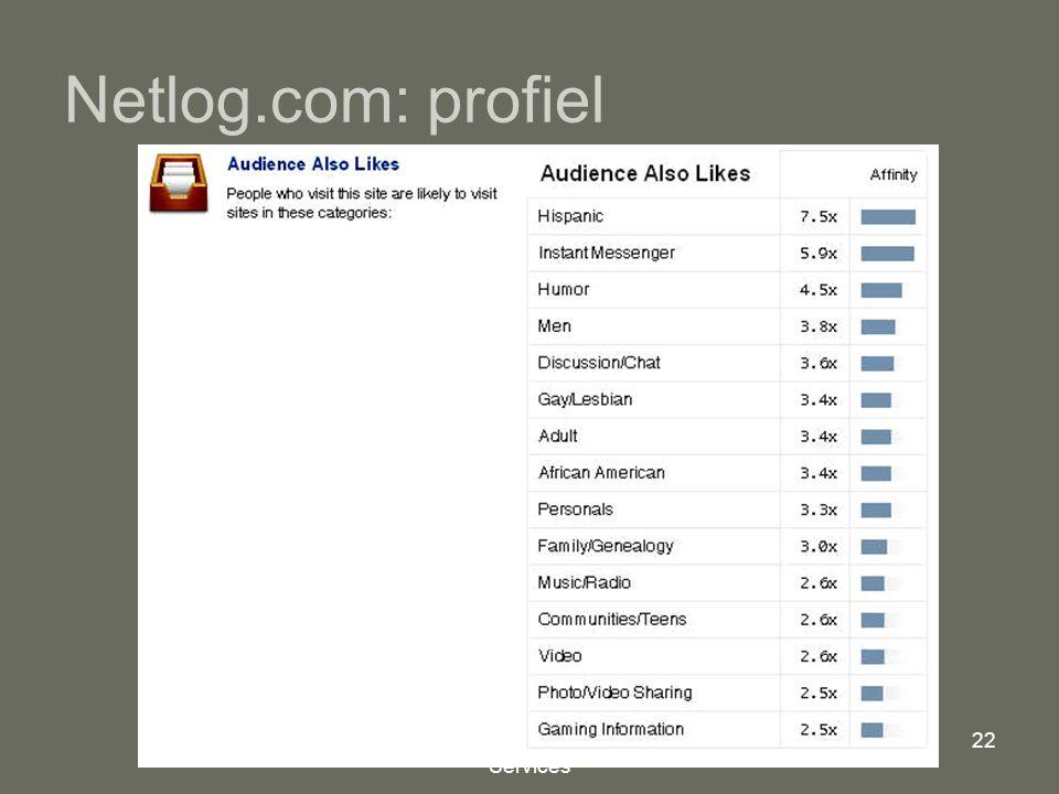 Mindex, Internet Consulting Services 22 Netlog.com: profiel