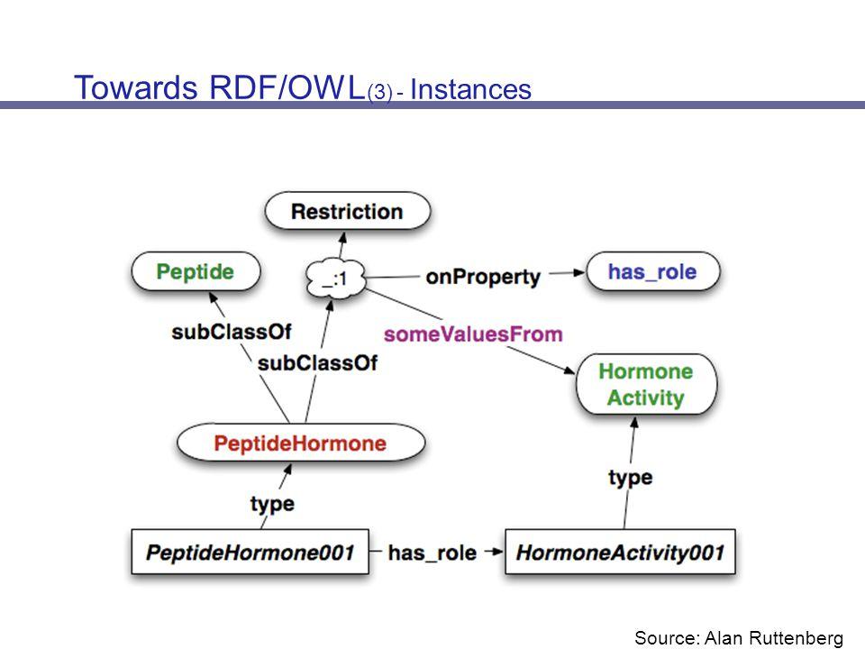 Towards RDF/OWL (3) - Instances Source: Alan Ruttenberg