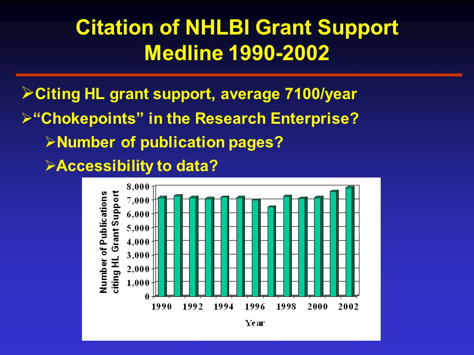 Citation of NHLBI Grant Support Medline 1990-2002  Citing HL grant support, average 7100/year  Chokepoints in the Research Enterprise.