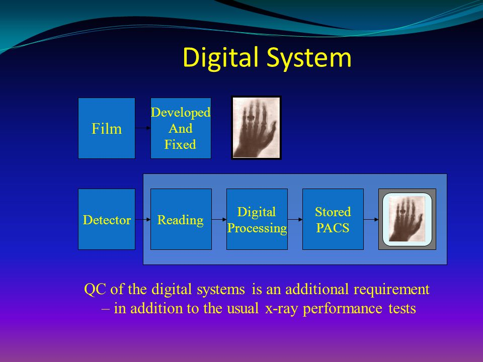 Digital System Film Developed And Fixed DetectorReading Viewed Display Digital Processing Stored PACS QC of the digital systems is an additional requi