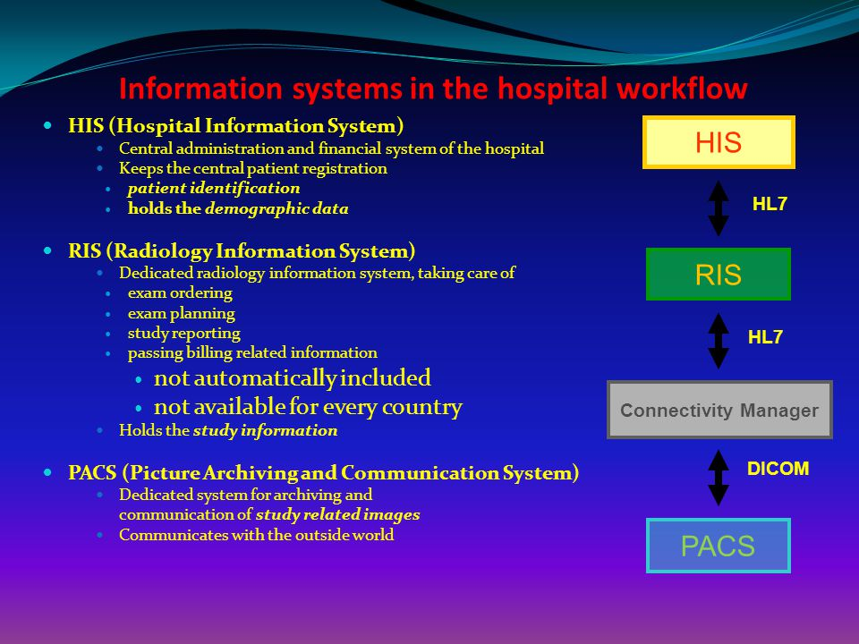Information systems in the hospital workflow HIS (Hospital Information System) Central administration and financial system of the hospital Keeps the c