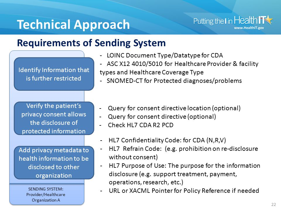 - LOINC Document Type/Datatype for CDA - ASC X12 4010/5010 for Healthcare Provider & facility types and Healthcare Coverage Type - SNOMED-CT for Prote