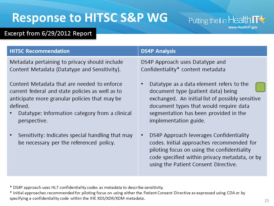 Response to HITSC S&P WG 25 HITSC RecommendationDS4P Analysis Metadata pertaining to privacy should include Content Metadata (Datatype and Sensitivity
