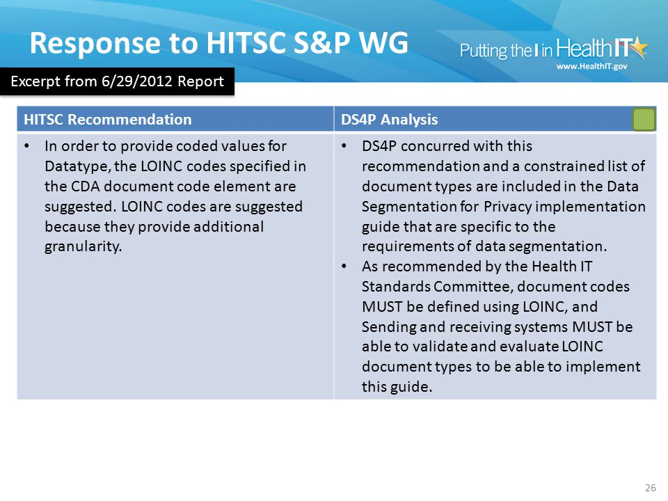 Response to HITSC S&P WG 26 HITSC RecommendationDS4P Analysis In order to provide coded values for Datatype, the LOINC codes specified in the CDA document code element are suggested.